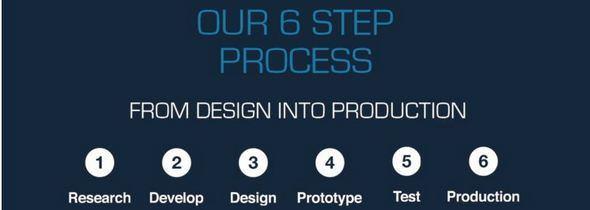 Farnell engineering process