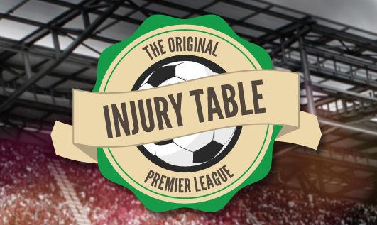 PhysioRoom English Premier League Injury Table