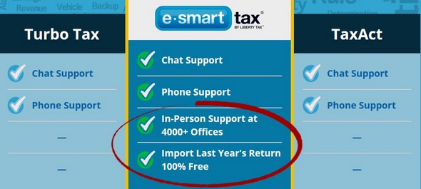 eSmart Tax Services