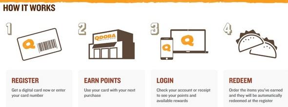 Qdoba Rewards