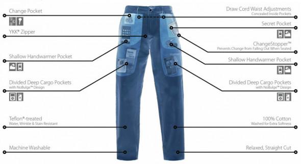 SCOTTeVEST Pants