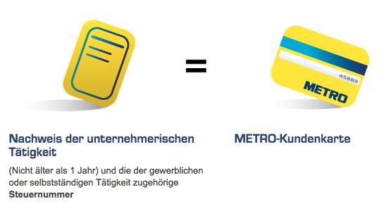 Metro Kunde werden